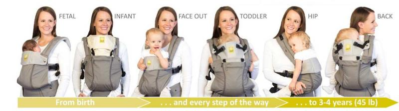 Lille Baby Organic Carrier Healthy People Healthy Planet